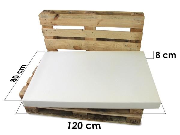 comment faire des coussin pour canape en palette