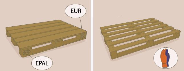 tête de lit en palette
