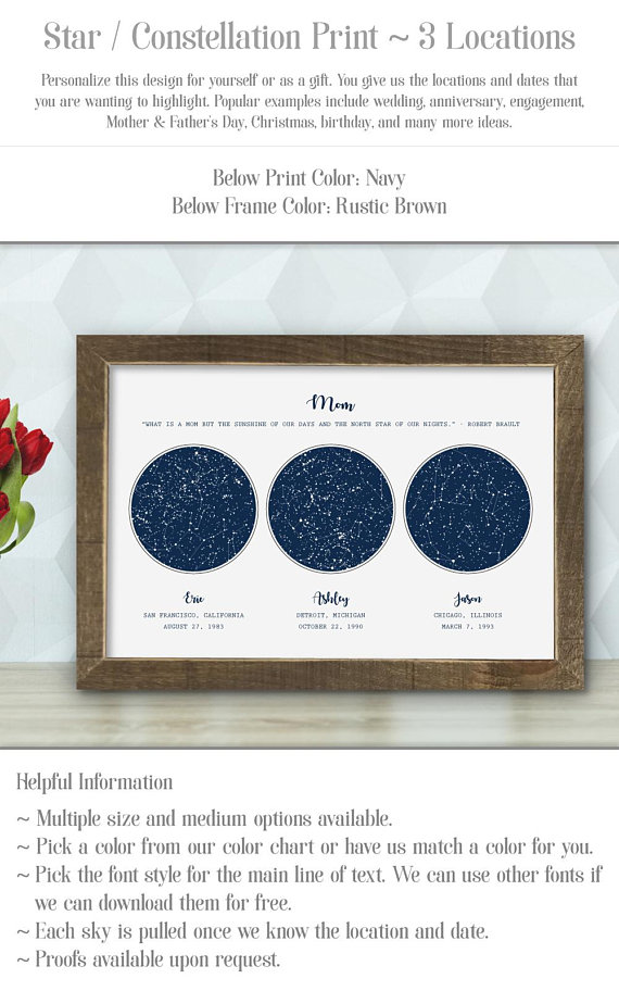 Constellation Print by Our Love Was Born   Mother's Day Gift Guide