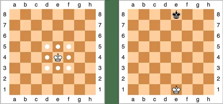 Schéma des déplacement et de la position initiale des rois au jeu d'échecs