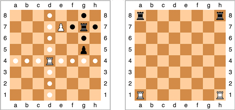 Schéma des déplacement et de la position initiale des tours aux échecs