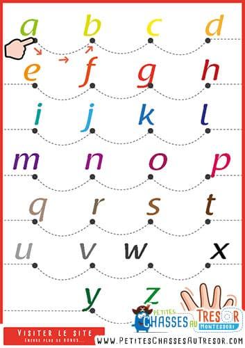 Apprendre les lettre de l'alphabet aux enfants