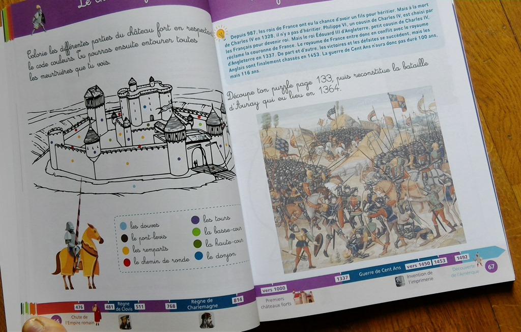 Montessori histoire du monde activités