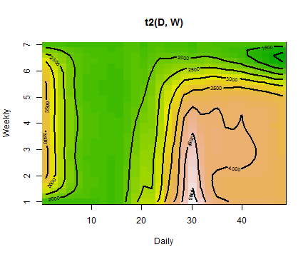 plot of chunk unnamed-chunk-30