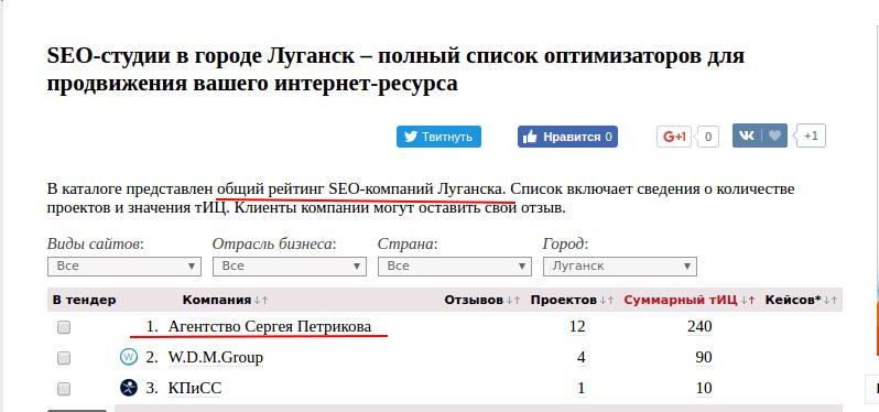 лучшая SEO компания Луганска