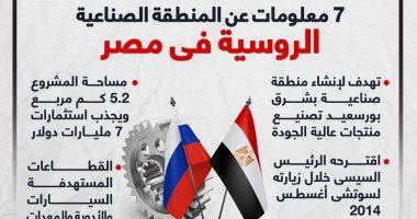 أهم 7 معلومات عن المنطقة الصناعية الروسية فى مصر