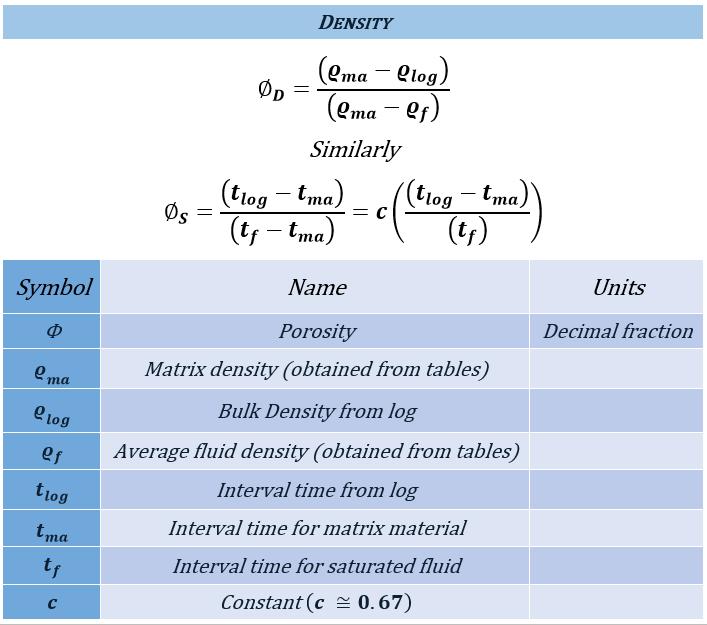 densitycalc