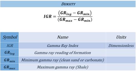 gammaraydensity