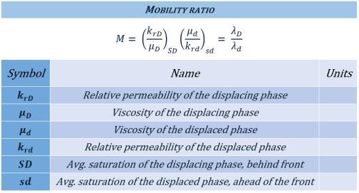 mobilityratio