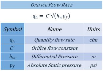 orificflowcalc