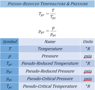 pseudoreduced