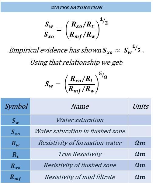 watersaturation2