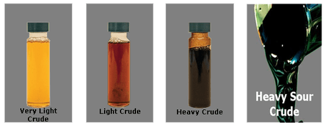 Different Type Of Crude Oil Benchmarks Petroleumroughnecks