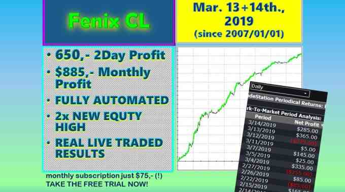 Petronelsystems Fenix CL New Equity High