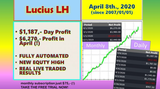 Petronel Systems Lucius LH