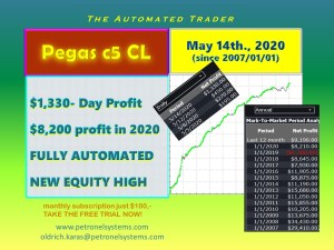 Pegas C5 CL, Fully Automated Crude Oil Trader