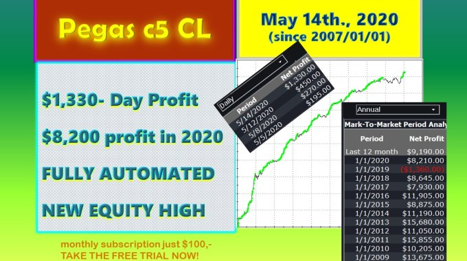All Winning Days In May – Pegas C5 Fully Automated!