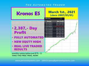 Petronel Systems Kronos ES Automated Profit