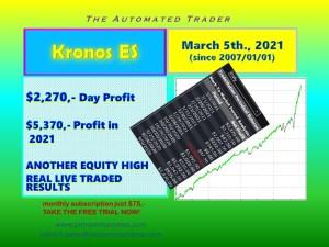 Petronel Systems Kronos ES Profitable