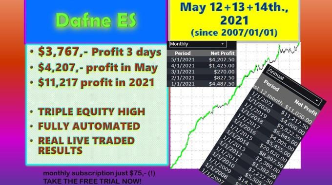 Dafne ES Triple New High & $4,200 Profit In Half May