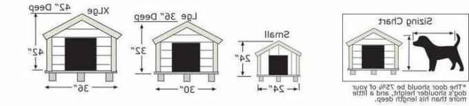 Dog House Size For German Shepherd