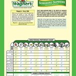 Wagners-Songbird-Supreme-Blend-0-0