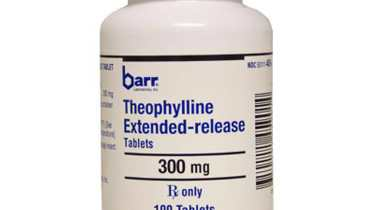 Theophylline For Dogs