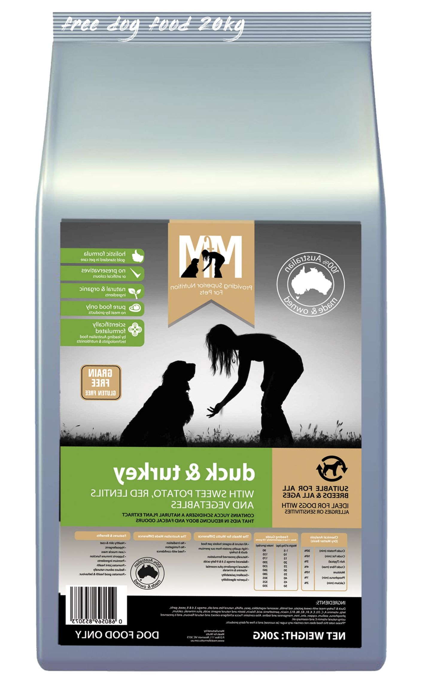 Important information about grain free dog food 20kg
