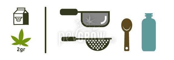 Matériel nécessaire pour préparer du lait au cannabis