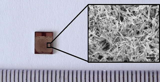 sensor acetona