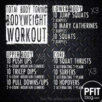 Fat Blasting, Body Sculpting Bodyweight Workout