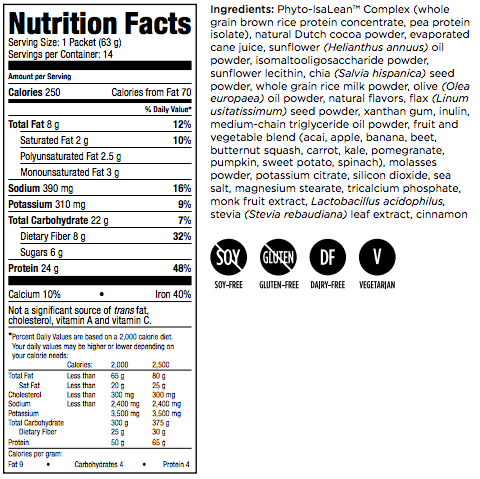 dairy free meal replacement shake