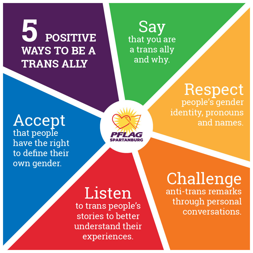 5 Positive ways to be a transgender ally