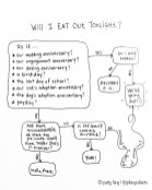 The Trader Joe's Diet