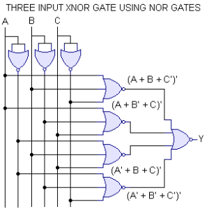 LOGIC GATES AND ITS TYPES – RAVISHANKAR THAKUR