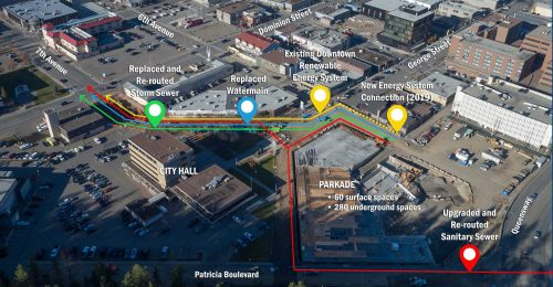 This graphic provides an aerial view of downtown Prince George and a look at some of the utilities and public works operations underway near City Hall.