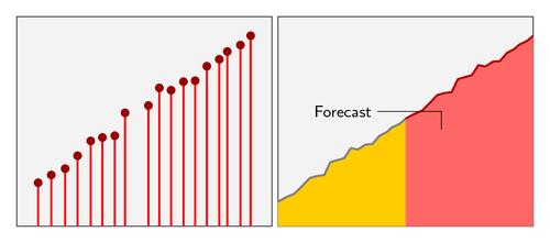 Mathematica style plot