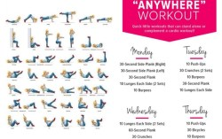 Ab Workouts for Women | spryliving.com