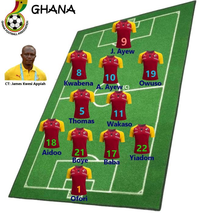Formazione 3 Ghana