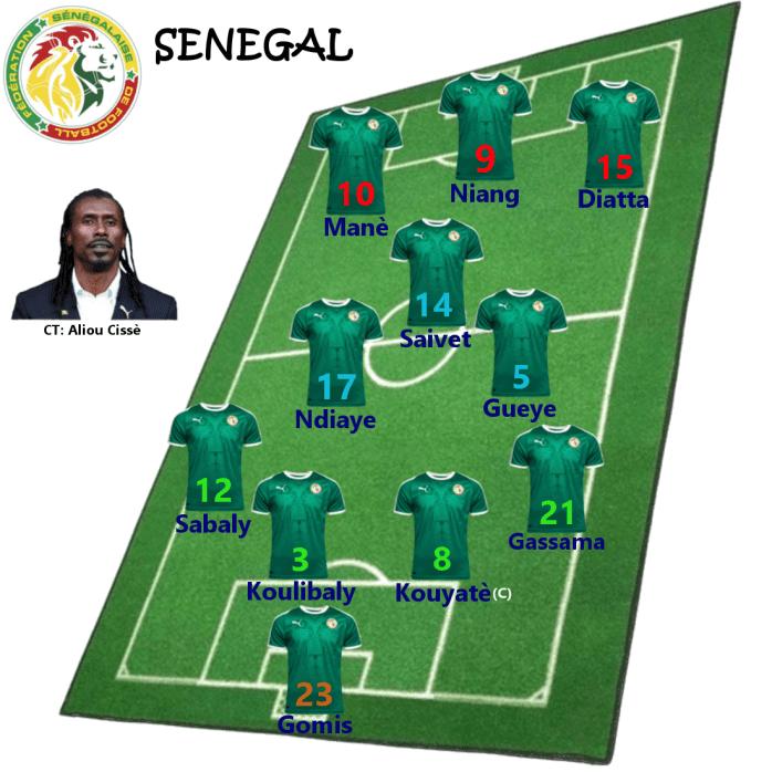 Formazione Senegal