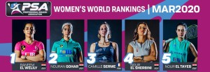 15months at the top for Raneem