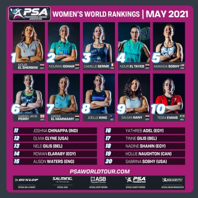 psa_women_rankings_MAY21