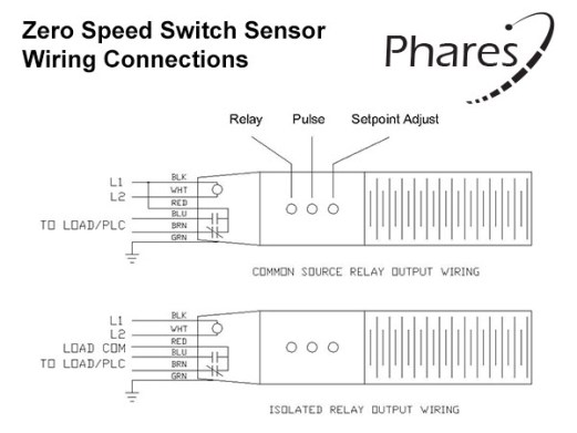 conveyor belt wiring diagram zs09p zero speed switch sensor for conveyors and more  zero speed switch sensor for conveyors