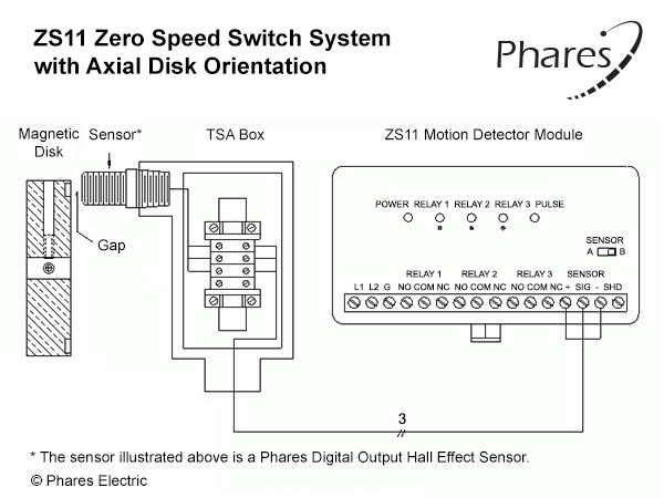 ZS11 Zero Speed Switch Module - Phares Zero Speed Switches, Sensors