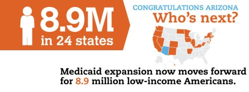FUSA_INFOGRAPHIC_50-state-medicaid-expansion_rev_06-27-13_FACEBOOKCOVER