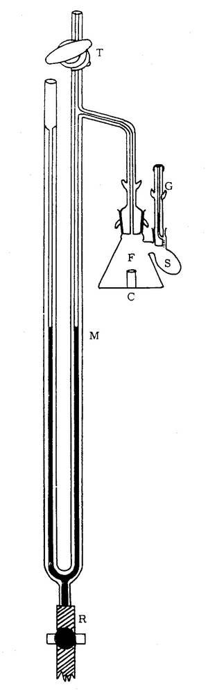 Warburg apparatus