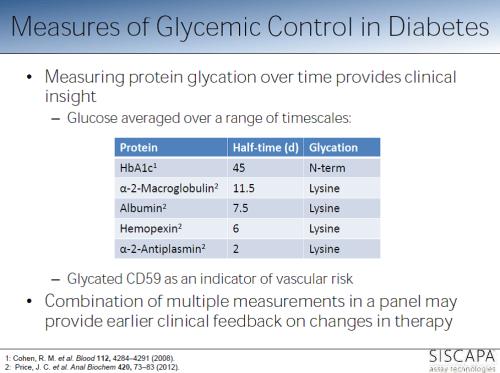 Glycemic control in DM