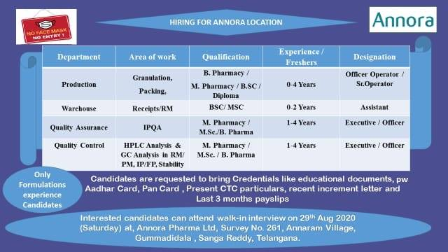 Annora Pharma Walk In 29th Aug 2020 for Production Warehouse QC QA Freshers And Experienced