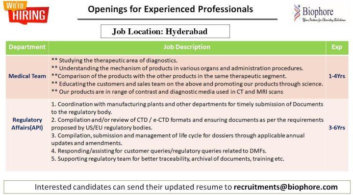 Biophore India Urgent Openings for Medical Team Regulatory Affairs API