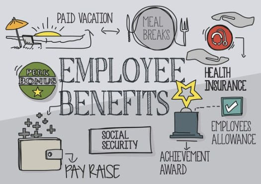 Progressive Perks: How to Build a Strategic Employee Benefits ...